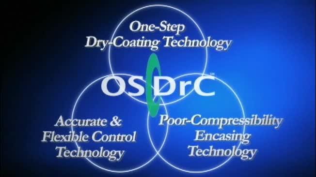 OSDrC関連動画